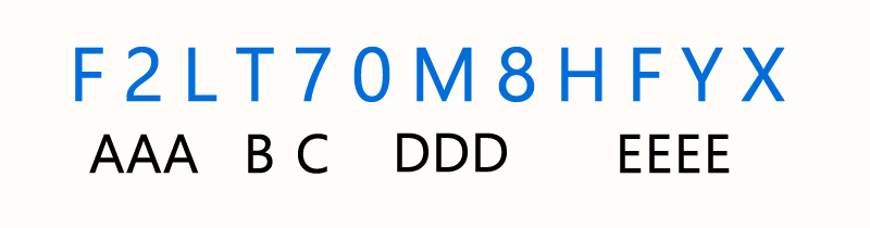 シリアル番号の構成