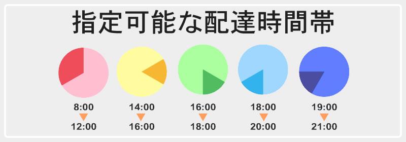 指定可能な配達時間帯